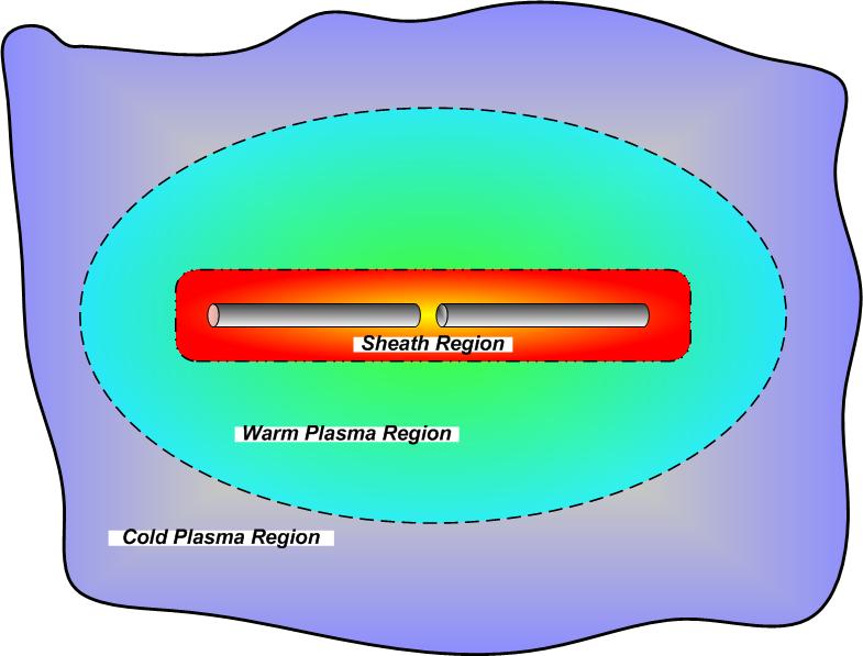 Image antennaPlasmaCoupling