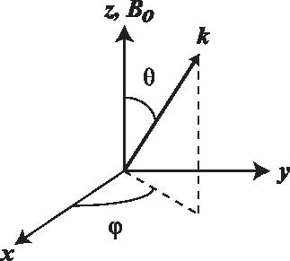 Image coordSystem